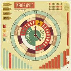 Infographics vintage elements - work time concept