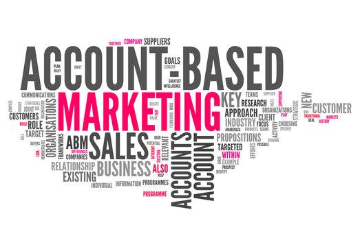 "Word Cloud ""Account-Based Marketing"""