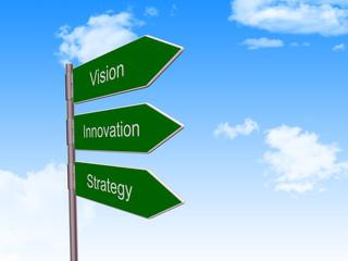 Business Strategie Wegweiser