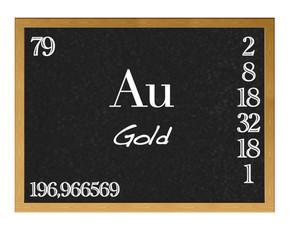 Gold,Au.