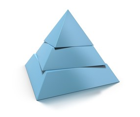 3d pyramid, three levels over white background