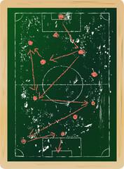 Soccer tactics on grungy chalkboard, vector