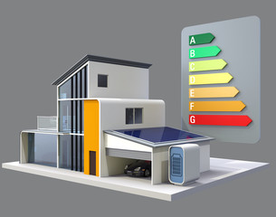 eco house with energy pass reference