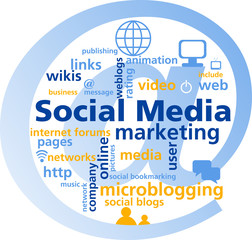 Social Media - Marketing