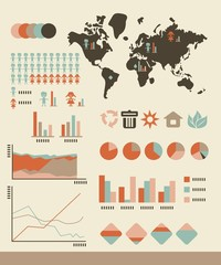 environmental and population statistics, charts and graphs