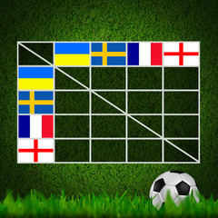 Soccer Ball ( Football ) Table score ,euro 2012 group D
