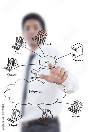 Businessman Pushing Lan Diagram On The Whiteboard Stock Photo And