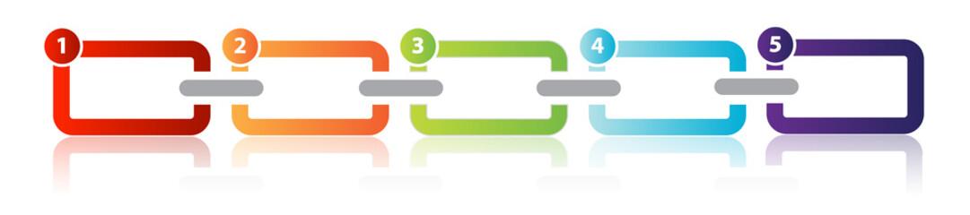 Five Part Chain Graphic