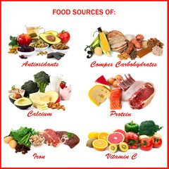 Food Sources of Nutrients