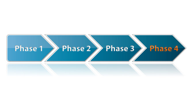 4 Phasen Prozesspfeil - Phase 4