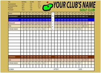 Editable golf scorecard