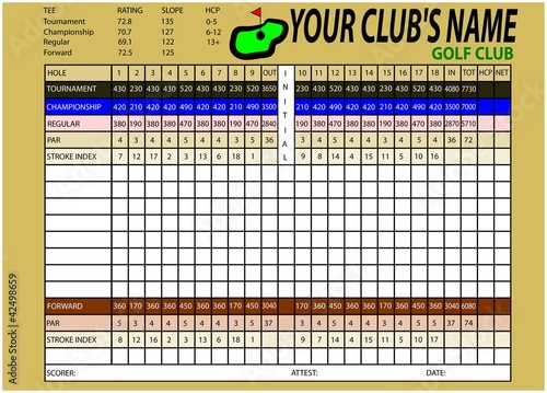Editable golf scorecard\