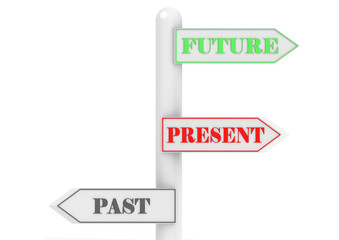 Future Past Present signpost