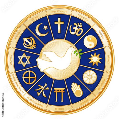 a comparison of belief in diverse religions