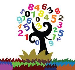 Illustration - A number tree.