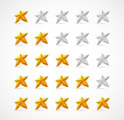 The Rating
