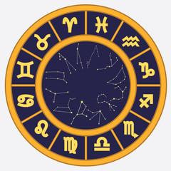 Horoscope circle.