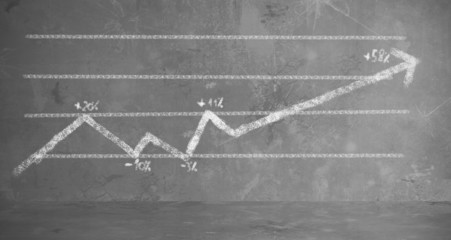 Business stastistics trend