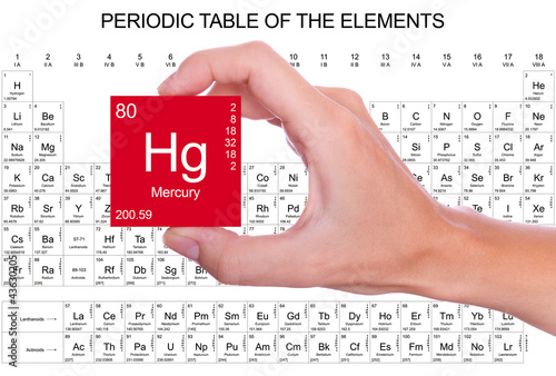 Mercury Symbol Handheld Over The Periodic Table Stock Photo And