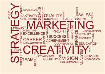 Marketing creativity strategy