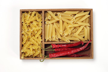 Pasta with chilies