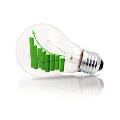 light bulbfinancial charts