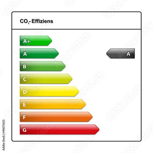 Co2 Effizienzklasse A Stockfotos Und Lizenzfreie Vektoren Auf