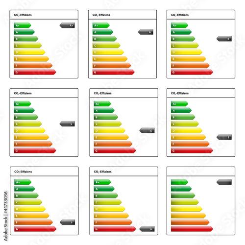 Co2 Effizienzklasse A G Stockfotos Und Lizenzfreie Vektoren Auf
