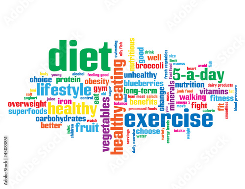 diet tag cloud weight fitness lifestyle health food exercise