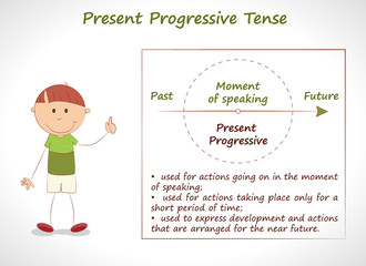 English grammar - Present Progressive Tense
