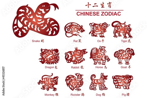 the 12 chinese zodiac sign The chinese zodiac is a 12 year cycle symbolized by the 12 animals each animal has a different personality and characteristics that influence a person's per the chinese zodiac is a 12 year cycle symbolized by the 12 animals.