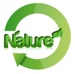 Nature sign for green world concept illustration