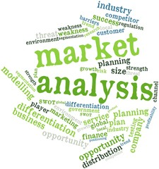 Word cloud for Market analysis
