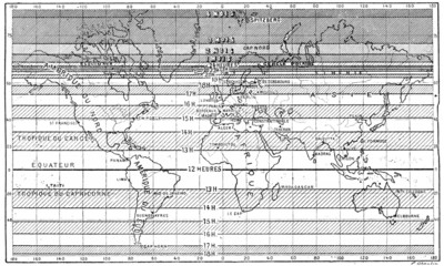 Map of the longest days of summer for different latitudes, vinta