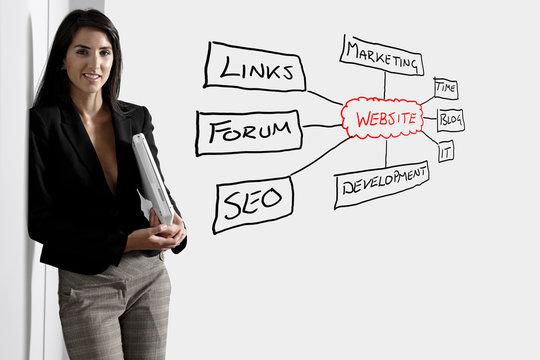 Teacher showing website structure