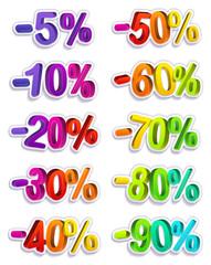 pourcentage réduction 3