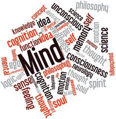 Word cloud for Mind