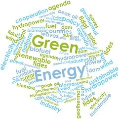 Word cloud for Green Energy
