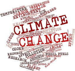 Word cloud for Climate Change