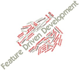 Word cloud for Feature Driven Development