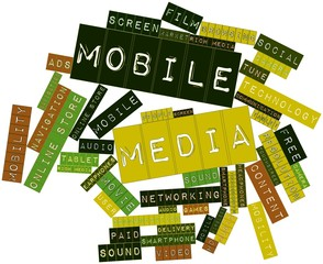 Word cloud for Mobile Media