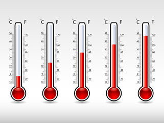 vector thermometers at different levels