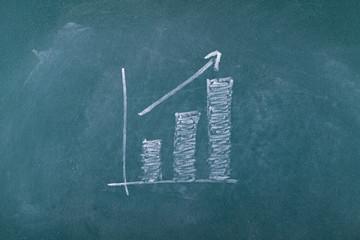 Graph on chalkboard