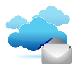 cloud computing mail information