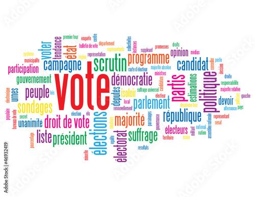 Nuage de tags vote lections bulletin suffrage droit devoir fichier vectoriel libre de - Mur privatif droit et devoir ...