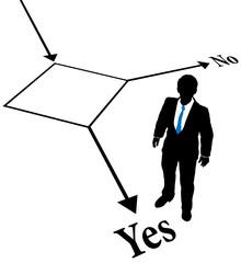 Choose business person decision flowchart