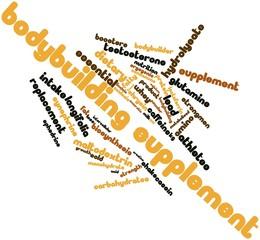 Word cloud for Bodybuilding supplement