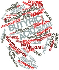 Word cloud for Butyric acid