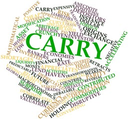 Word cloud for Carry