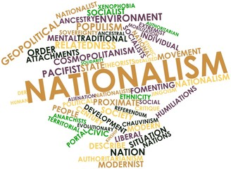 Word cloud for Nationalism